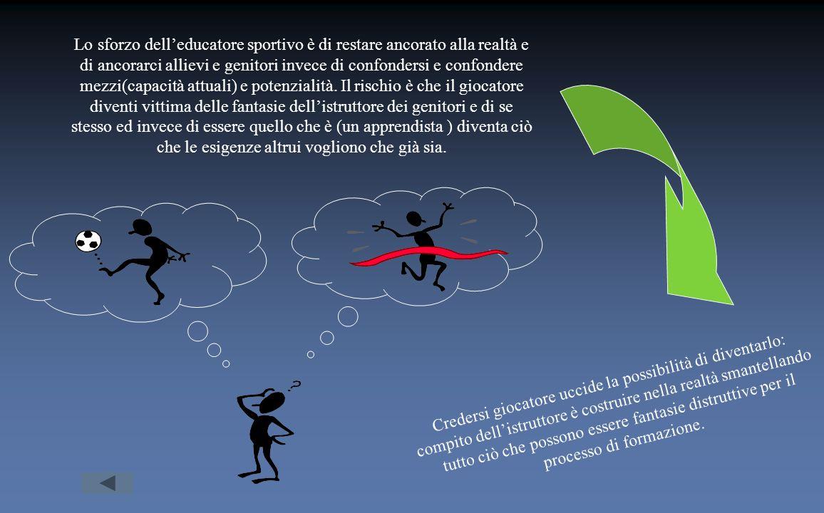 Lo sforzo delleducatore sportivo è di restare ancorato alla realtà e di ancorarci allievi e genitori invece di confondersi e confondere mezzi(capacità