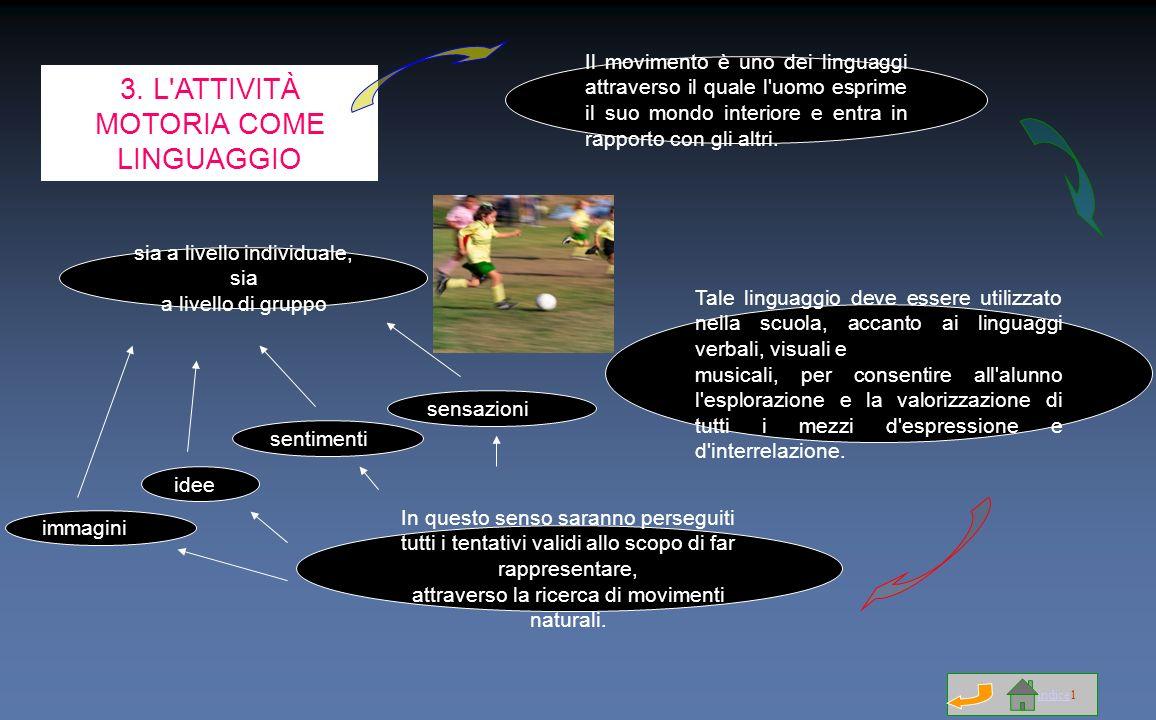 3. L'ATTIVITÀ MOTORIA COME LINGUAGGIO Il movimento è uno dei linguaggi attraverso il quale l'uomo esprime il suo mondo interiore e entra in rapporto c