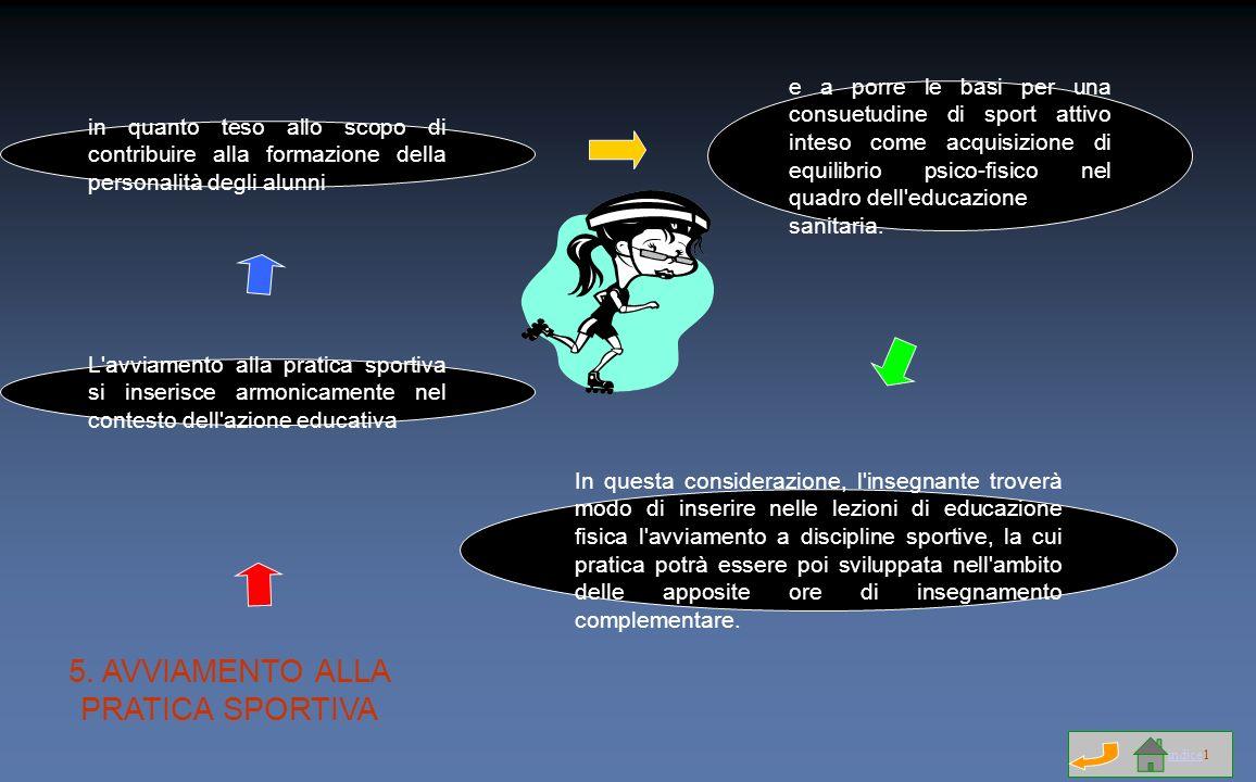 5. AVVIAMENTO ALLA PRATICA SPORTIVA indice1 L'avviamento alla pratica sportiva si inserisce armonicamente nel contesto dell'azione educativa in quanto