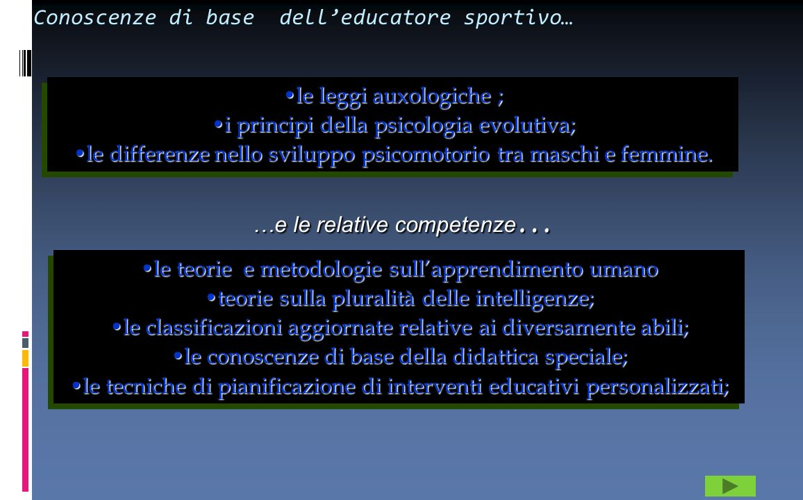 Conoscenze di base delleducatore sportivo… le leggi auxologiche ;le leggi auxologiche ; i principi della psicologia evolutiva;i principi della psicologia evolutiva; le differenze nello sviluppo psicomotorio tra maschi e femmine.le differenze nello sviluppo psicomotorio tra maschi e femmine.
