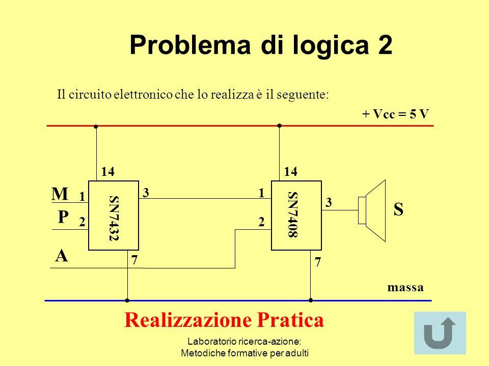 Laboratorio ricerca-azione: Metodiche formative per adulti Il Circuito Logico è il seguente: (M + P) S = A (M + P) M P A Problema di logica 2
