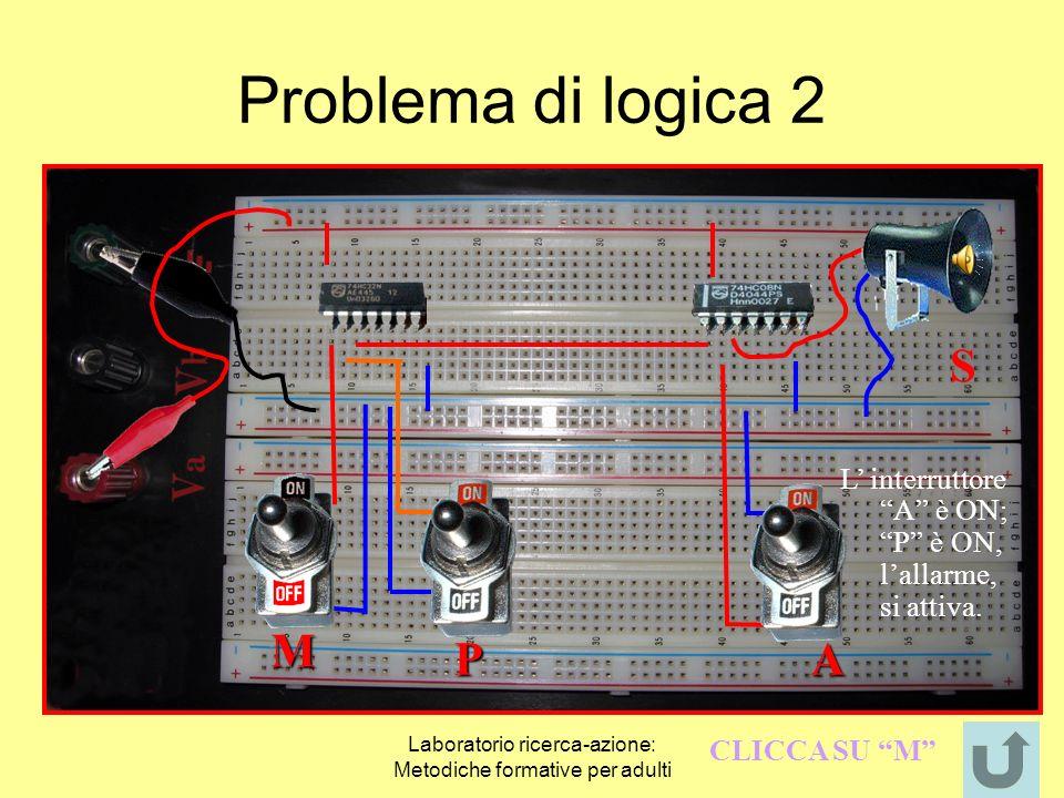 Laboratorio ricerca-azione: Metodiche formative per adulti Problema di logica 2 M AP S CLICCA SU P L interruttore A è ON; M è ON, lallarme, si attiva.