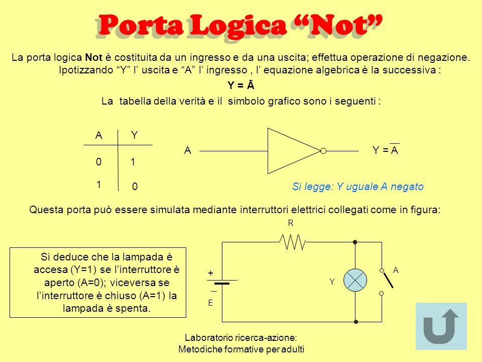 Laboratorio ricerca-azione: Metodiche formative per adulti Problema di logica 2 M AP S L interruttore A è ON; M e P sono ON, lallarme, si attiva.