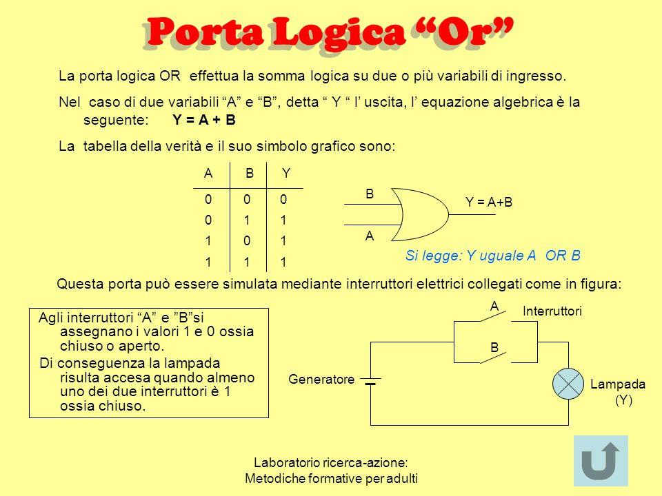 Laboratorio ricerca-azione: Metodiche formative per adulti Porta Logica Not La porta logica Not è costituita da un ingresso e da una uscita; effettua