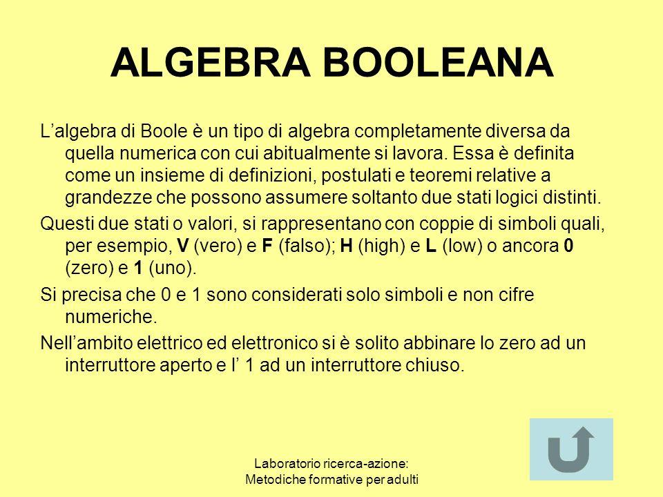 Laboratorio ricerca-azione: Metodiche formative per adulti ALGEBRA BOOLEANA Un po di storia George Boole (Lincoln 1815 - Cork 1864), logico e matemati