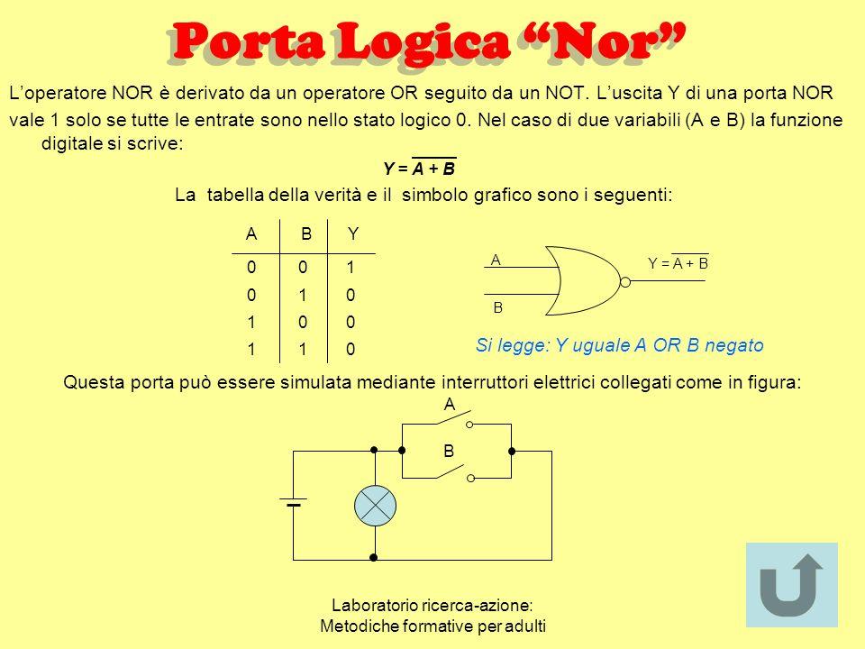 Laboratorio ricerca-azione: Metodiche formative per adulti Porta Logica Xor Loperatore XOR è derivato dalloperatore OR. Si tratta di un circuito capac