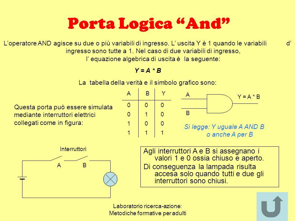 Laboratorio ricerca-azione: Metodiche formative per adulti Porta Logica Xnor Loperatore NOR esclusivo, indicato con XNOR, è derivato dallo XOR mediant