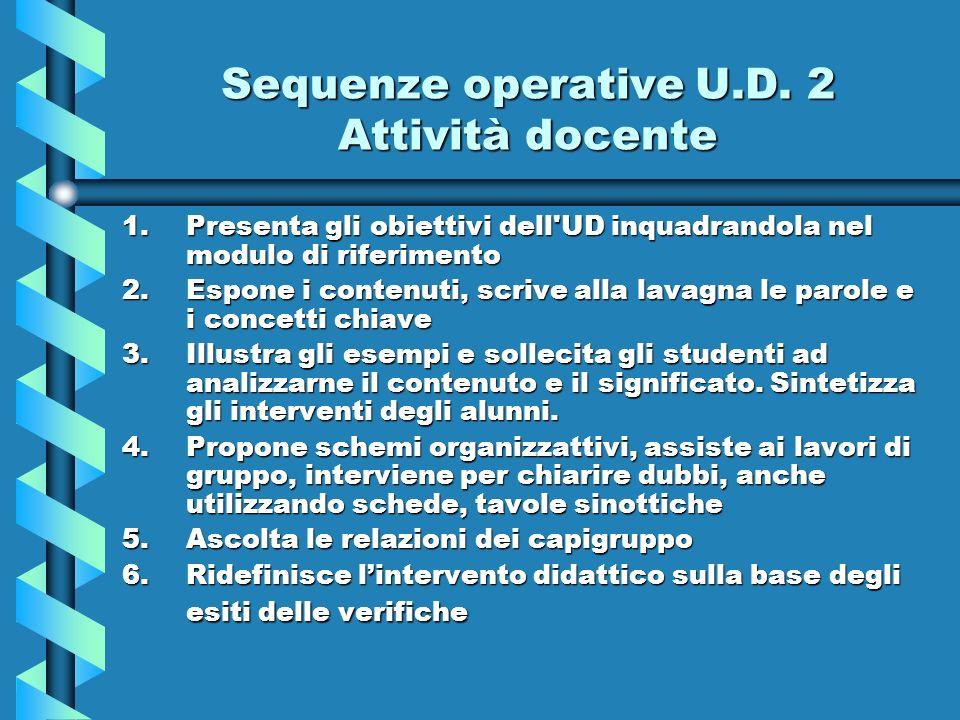 Sequenze operative U.D. 2 Attività docente 1.Presenta gli obiettivi dell'UD inquadrandola nel modulo di riferimento 2.Espone i contenuti, scrive alla