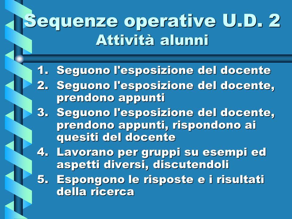 Sequenze operative U.D. 2 Attività alunni 1.Seguono l'esposizione del docente 2.Seguono l'esposizione del docente, prendono appunti 3.Seguono l'esposi