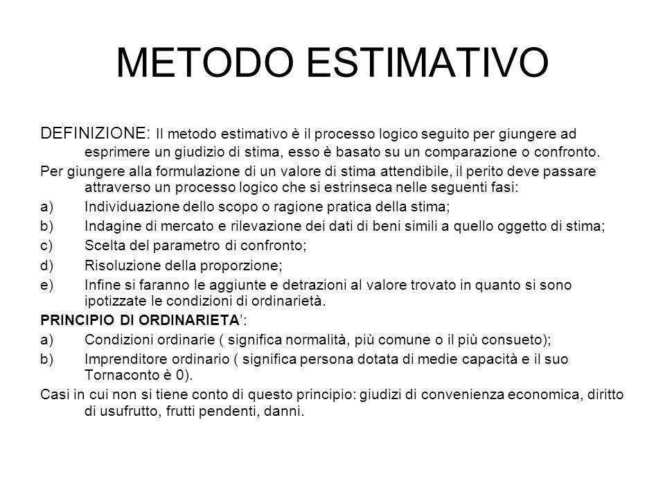 METODO ESTIMATIVO DEFINIZIONE: Il metodo estimativo è il processo logico seguito per giungere ad esprimere un giudizio di stima, esso è basato su un c