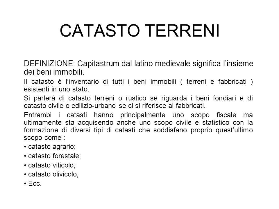 CATASTO TERRENI DEFINIZIONE: Capitastrum dal latino medievale significa linsieme dei beni immobili. Il catasto è linventario di tutti i beni immobili