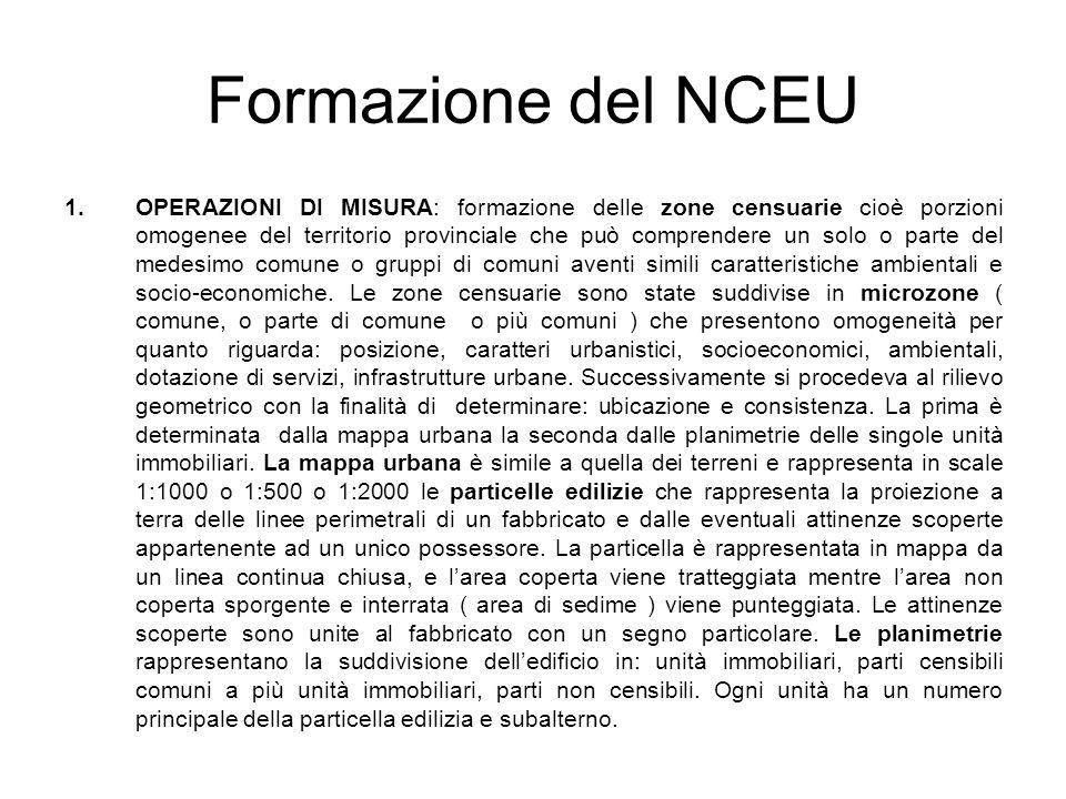 Formazione del NCEU 1.OPERAZIONI DI MISURA: formazione delle zone censuarie cioè porzioni omogenee del territorio provinciale che può comprendere un s