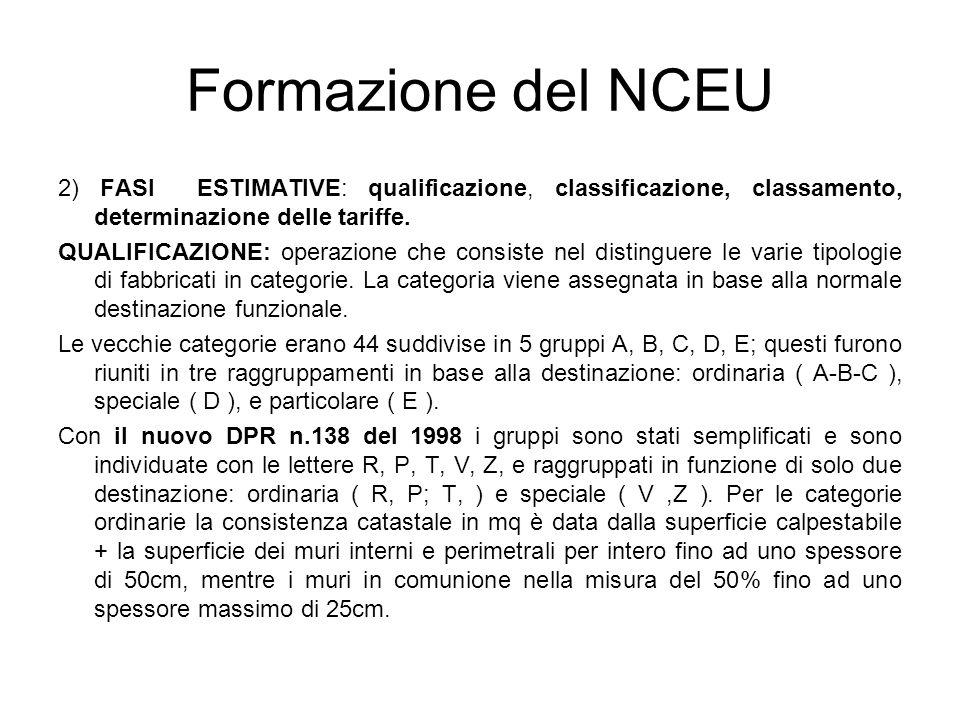 Formazione del NCEU 2) FASI ESTIMATIVE: qualificazione, classificazione, classamento, determinazione delle tariffe. QUALIFICAZIONE: operazione che con