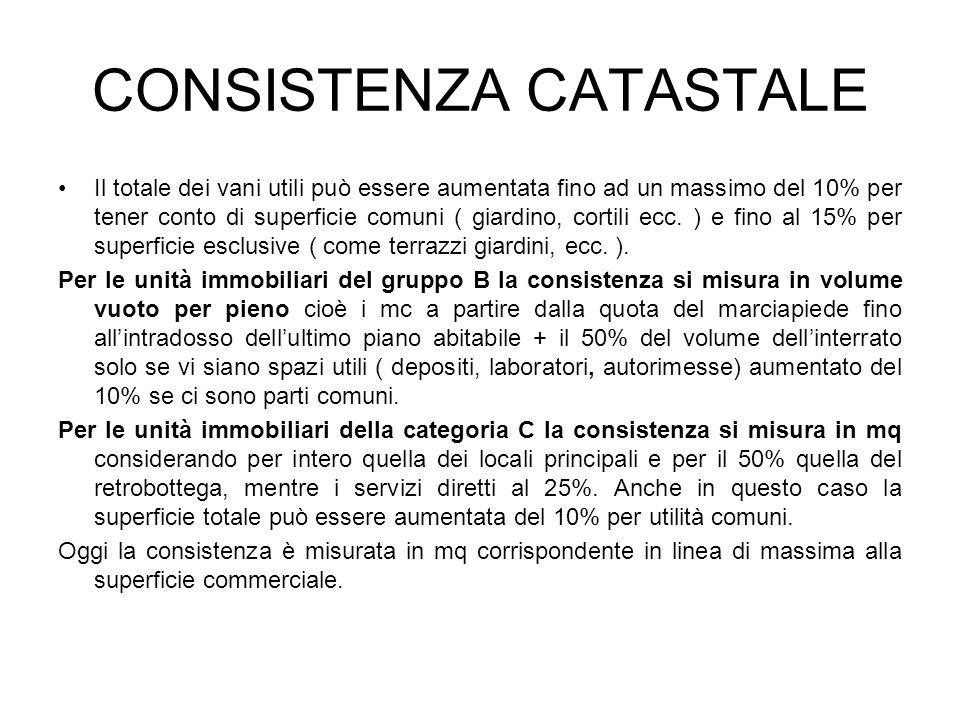 CONSISTENZA CATASTALE Il totale dei vani utili può essere aumentata fino ad un massimo del 10% per tener conto di superficie comuni ( giardino, cortil