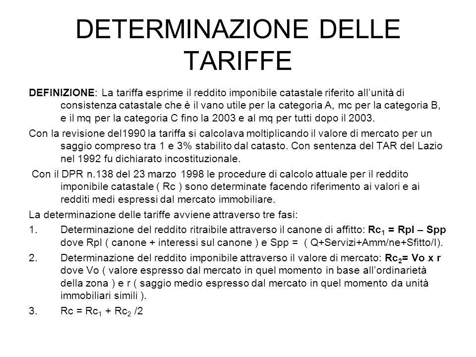 DETERMINAZIONE DELLE TARIFFE DEFINIZIONE: La tariffa esprime il reddito imponibile catastale riferito allunità di consistenza catastale che è il vano