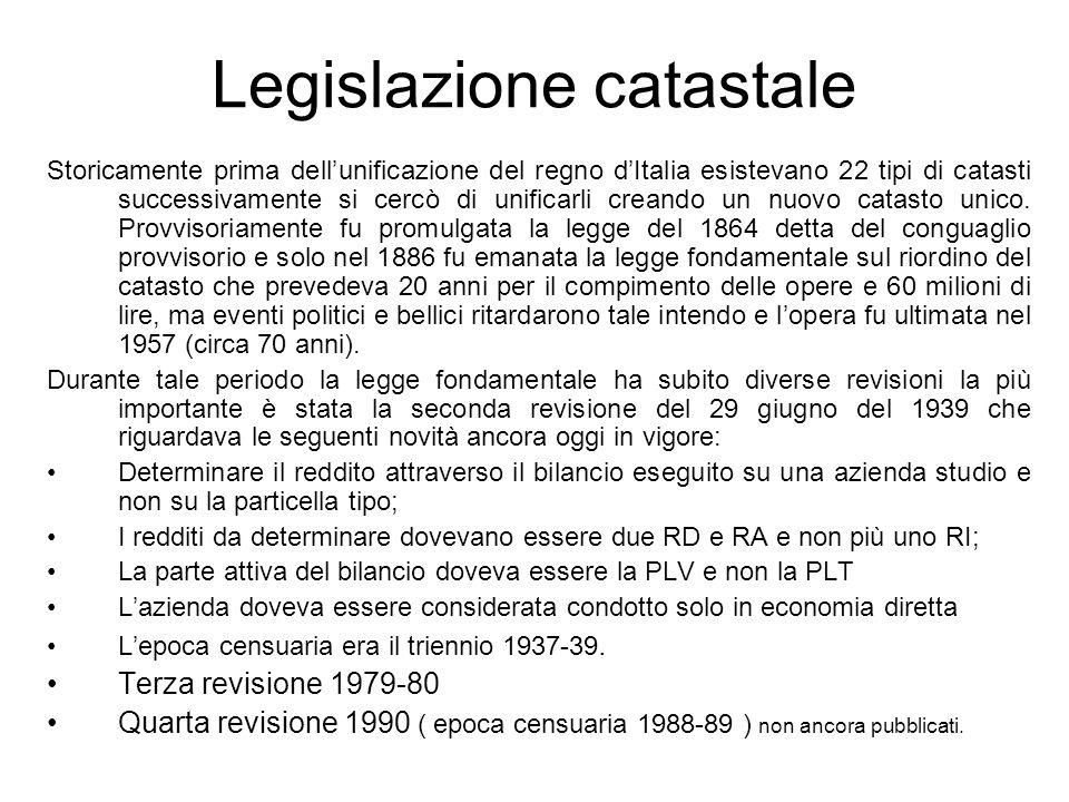 Legislazione catastale Storicamente prima dellunificazione del regno dItalia esistevano 22 tipi di catasti successivamente si cercò di unificarli crea