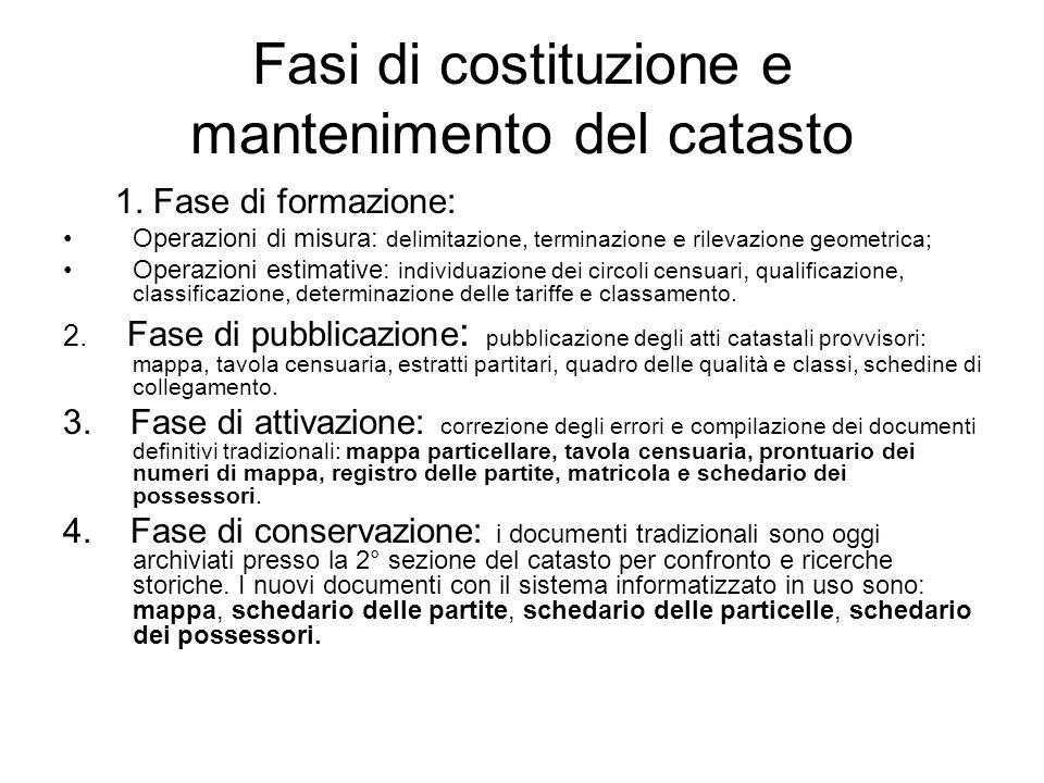Fasi di costituzione e mantenimento del catasto 1. Fase di formazione: Operazioni di misura: delimitazione, terminazione e rilevazione geometrica; Ope