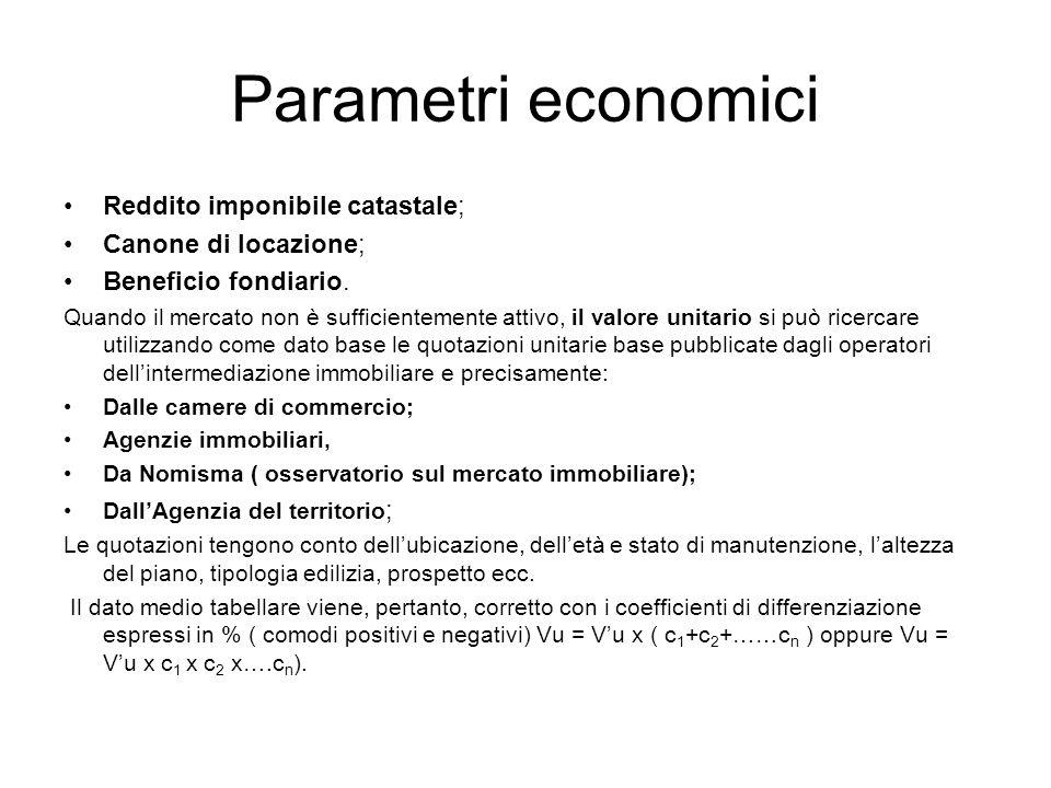 Parametri economici Reddito imponibile catastale; Canone di locazione; Beneficio fondiario. Quando il mercato non è sufficientemente attivo, il valore
