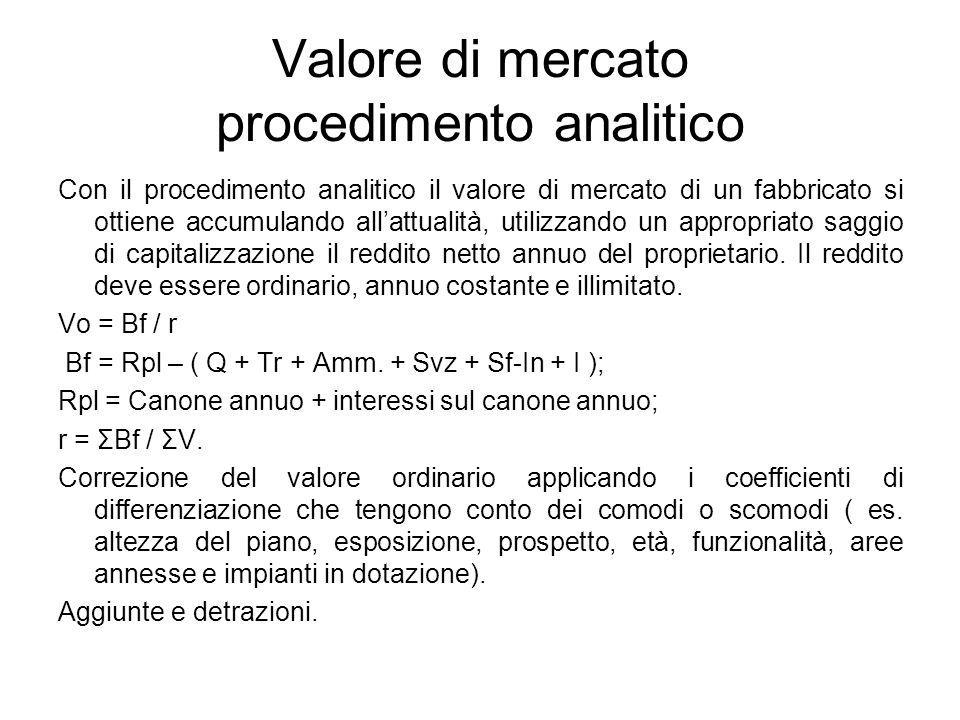 Valore di mercato procedimento analitico Con il procedimento analitico il valore di mercato di un fabbricato si ottiene accumulando allattualità, util