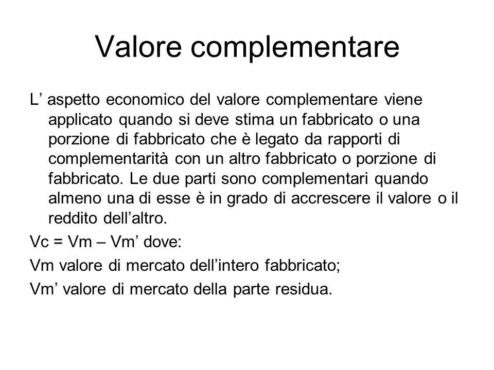 Valore complementare L aspetto economico del valore complementare viene applicato quando si deve stima un fabbricato o una porzione di fabbricato che