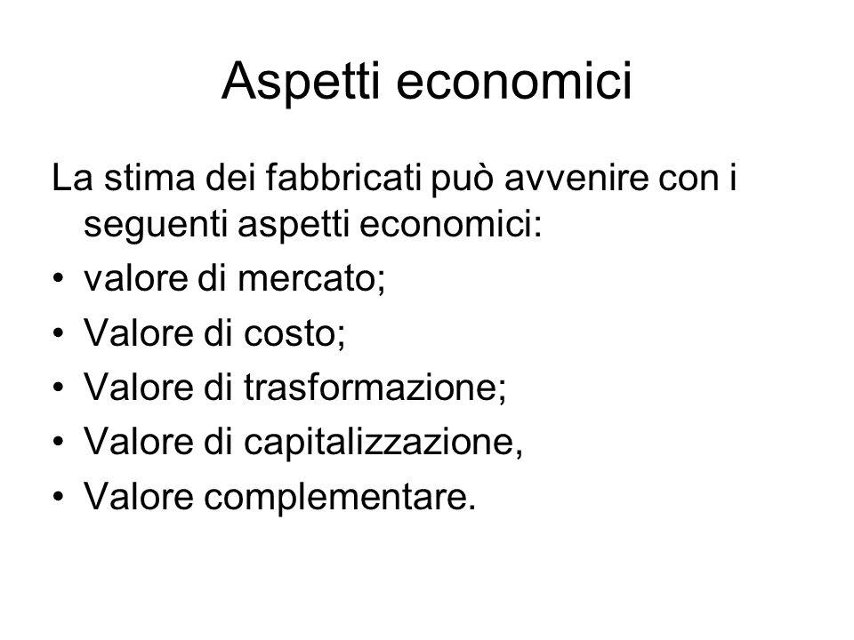 Aspetti economici La stima dei fabbricati può avvenire con i seguenti aspetti economici: valore di mercato; Valore di costo; Valore di trasformazione;