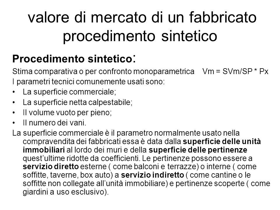 valore di mercato di un fabbricato procedimento sintetico Procedimento sintetico : Stima comparativa o per confronto monoparametrica Vm = SVm/SP * Px