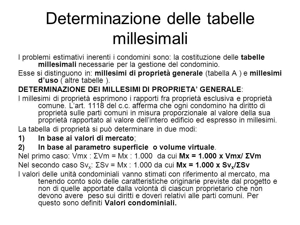 Determinazione delle tabelle millesimali I problemi estimativi inerenti i condomini sono: la costituzione delle tabelle millesimali necessarie per la