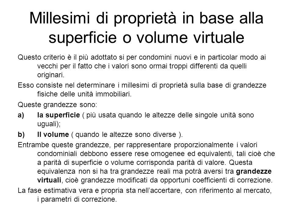 Millesimi di proprietà in base alla superficie o volume virtuale Questo criterio è il più adottato si per condomini nuovi e in particolar modo ai vecc