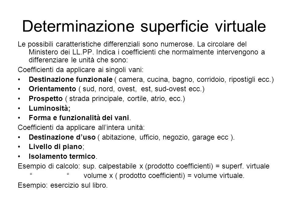 Determinazione superficie virtuale Le possibili caratteristiche differenziali sono numerose. La circolare del Ministero dei LL.PP. Indica i coefficien