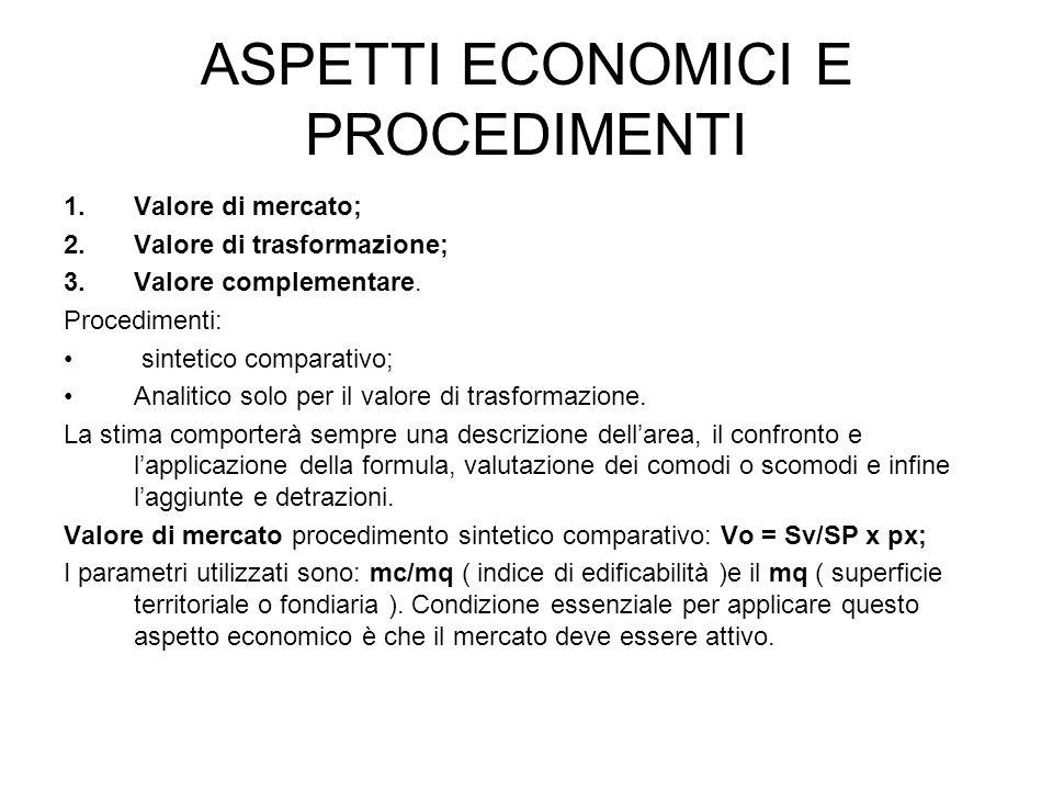 ASPETTI ECONOMICI E PROCEDIMENTI 1.Valore di mercato; 2.Valore di trasformazione; 3.Valore complementare. Procedimenti: sintetico comparativo; Analiti