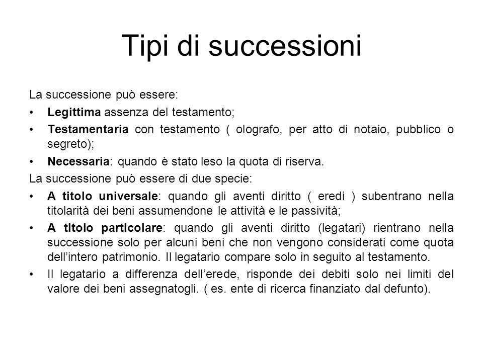 Tipi di successioni La successione può essere: Legittima assenza del testamento; Testamentaria con testamento ( olografo, per atto di notaio, pubblico