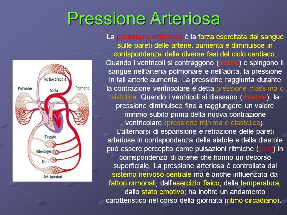 Pressione Arteriosa La pressione arteriosa è la forza esercitata dal sangue sulle pareti delle arterie. aumenta e diminuisce in corrispondenza delle d