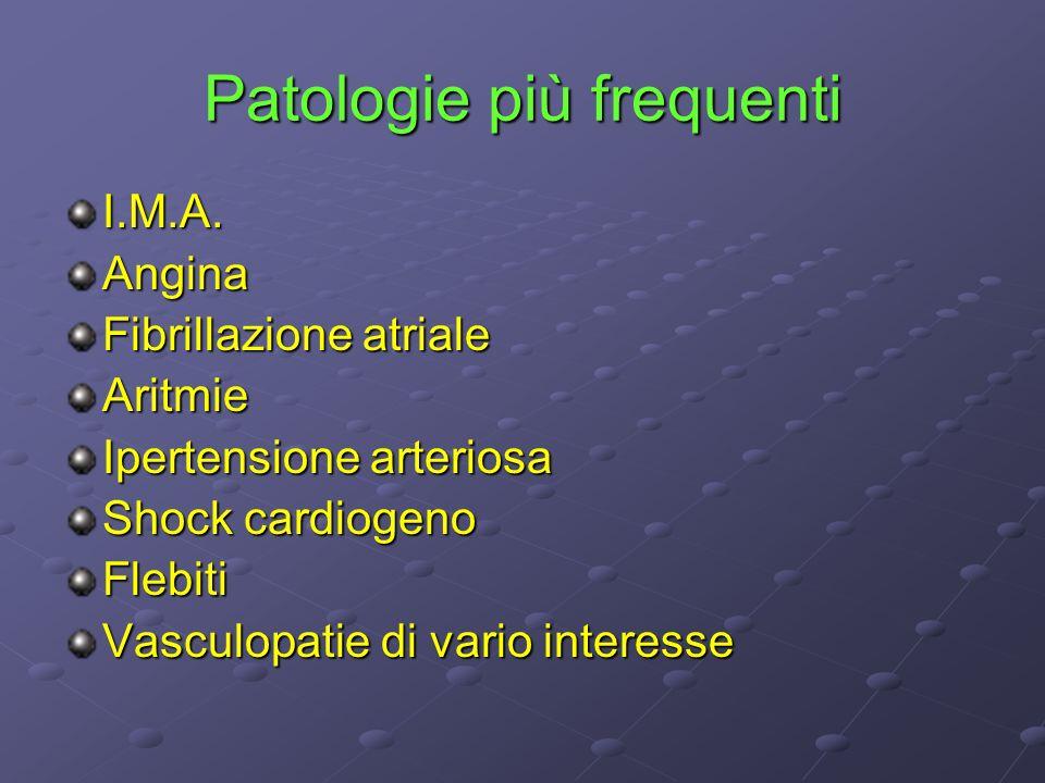 Patologie più frequenti I.M.A.Angina Fibrillazione atriale Aritmie Ipertensione arteriosa Shock cardiogeno Flebiti Vasculopatie di vario interesse