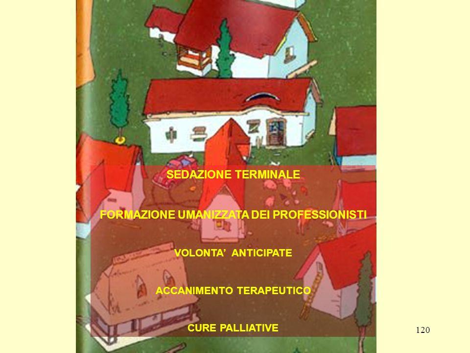 120 SEDAZIONE TERMINALE FORMAZIONE UMANIZZATA DEI PROFESSIONISTI VOLONTA ANTICIPATE ACCANIMENTO TERAPEUTICO CURE PALLIATIVE