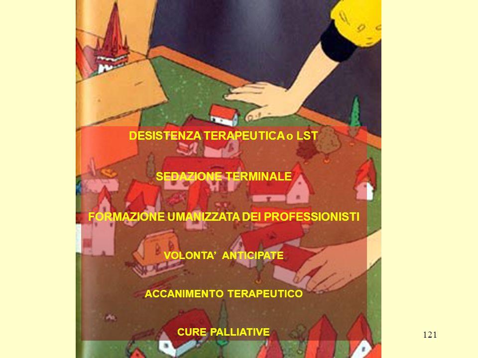 121 DESISTENZA TERAPEUTICA o LST SEDAZIONE TERMINALE FORMAZIONE UMANIZZATA DEI PROFESSIONISTI VOLONTA ANTICIPATE ACCANIMENTO TERAPEUTICO CURE PALLIATI