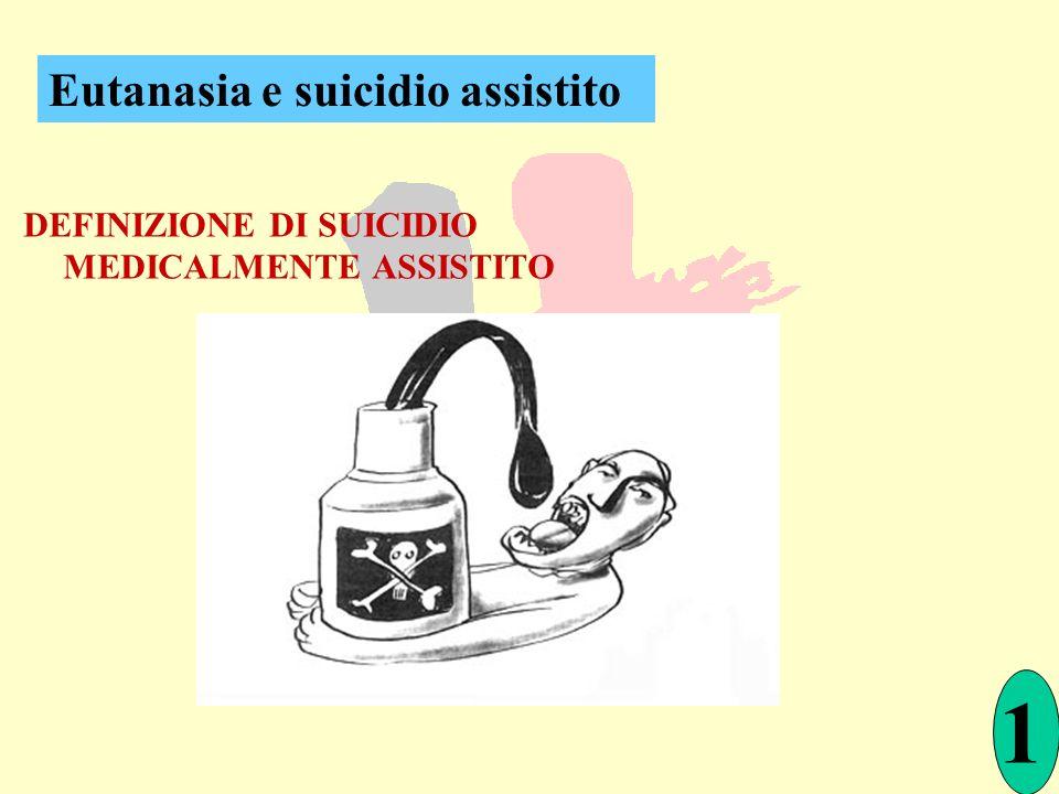DEFINIZIONE DI SUICIDIO MEDICALMENTE ASSISTITO Eutanasia e suicidio assistito 1