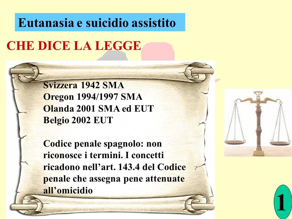 Eutanasia e suicidio assistito Svizzera 1942 SMA Oregon 1994/1997 SMA Olanda 2001 SMA ed EUT Belgio 2002 EUT Codice penale spagnolo: non riconosce i t