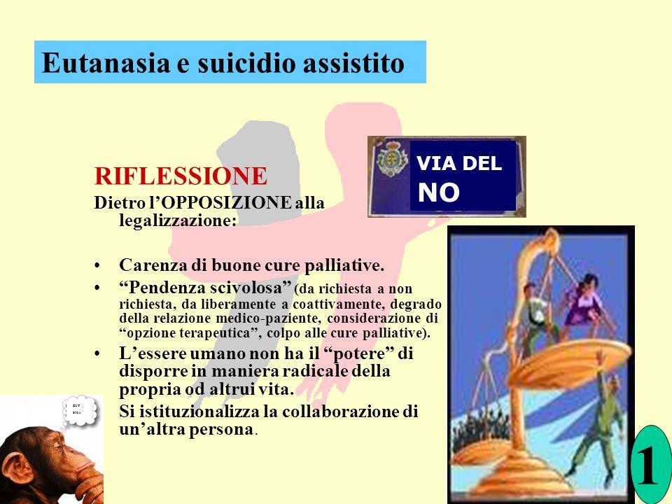 RIFLESSIONE Dietro lOPPOSIZIONE alla legalizzazione: Carenza di buone cure palliative. Pendenza scivolosa (da richiesta a non richiesta, da liberament