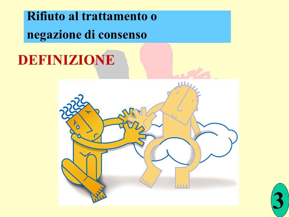 DEFINIZIONE 3 Rifiuto al trattamento o negazione di consenso
