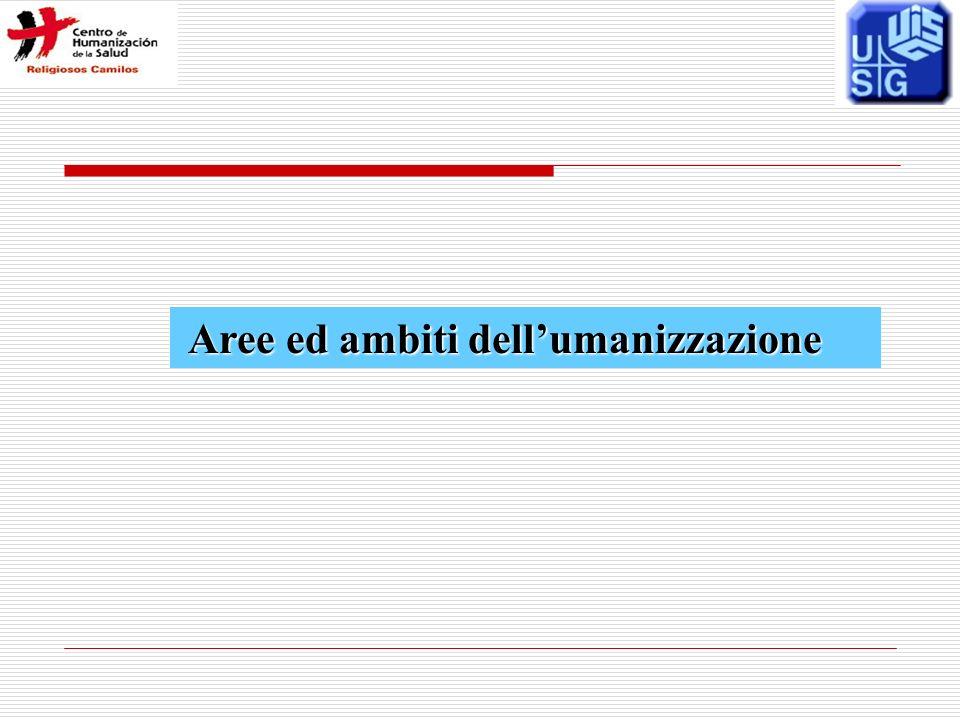 Aree ed ambiti dellumanizzazione Aree ed ambiti dellumanizzazione