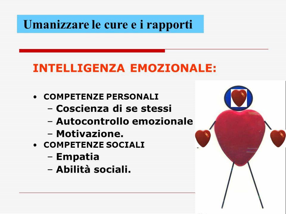 47 INTELLIGENZA EMOZIONALE: COMPETENZE PERSONALI –Coscienza di se stessi –Autocontrollo emozionale –Motivazione.