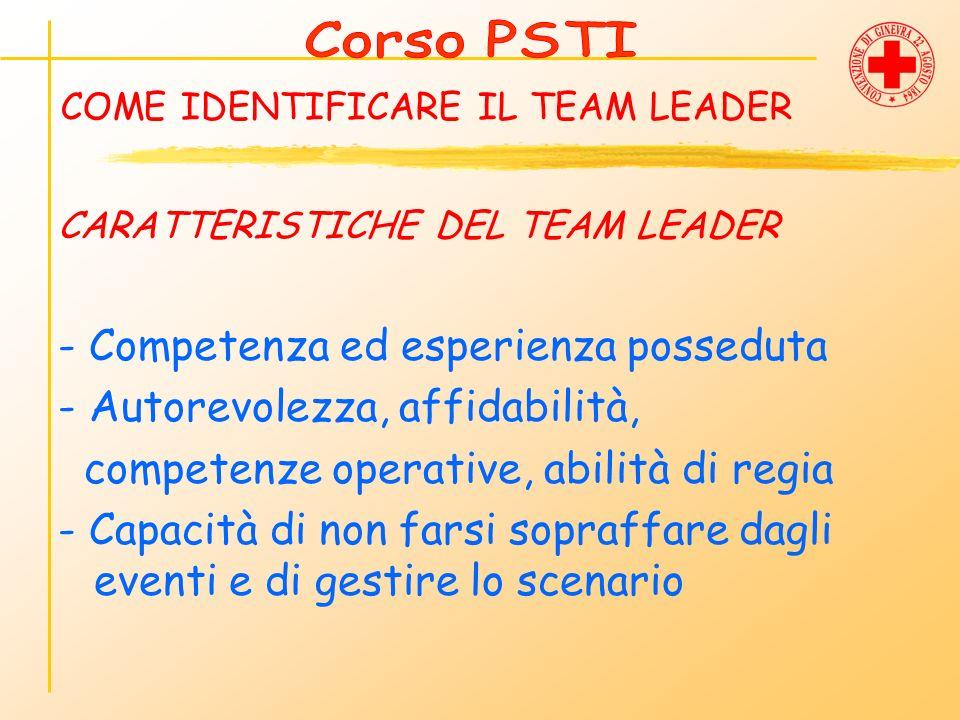 COME IDENTIFICARE IL TEAM LEADER CARATTERISTICHE DEL TEAM LEADER - Competenza ed esperienza posseduta - Autorevolezza, affidabilità, competenze operat