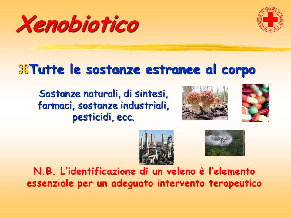 Xenobiotico zTutte le sostanze estranee al corpo Sostanze naturali, di sintesi, farmaci, sostanze industriali, pesticidi, ecc. N.B. Lidentificazione d