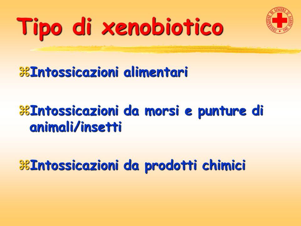 Tipo di xenobiotico zIntossicazioni alimentari zIntossicazioni da morsi e punture di animali/insetti zIntossicazioni da prodotti chimici