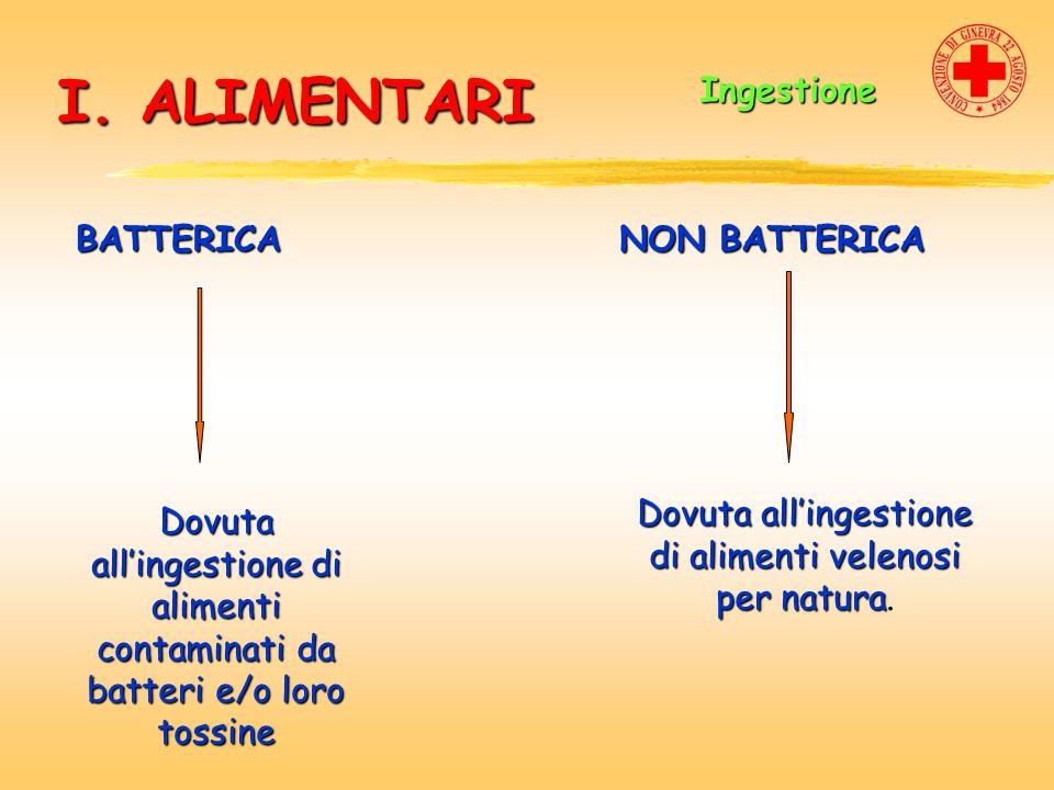 I. ALIMENTARI BATTERICA NON BATTERICA Dovuta allingestione di alimenti contaminati da batteri e/o loro tossine Dovuta allingestione di alimenti veleno