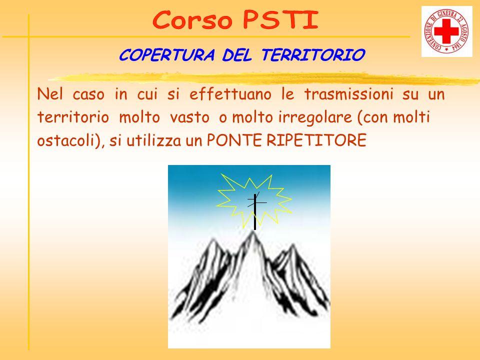 COPERTURA DEL TERRITORIO Nel caso in cui si effettuano le trasmissioni su un territorio molto vasto o molto irregolare (con molti ostacoli), si utiliz