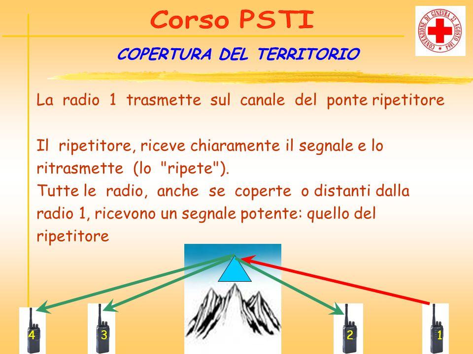 La radio 1 trasmette sul canale del ponte ripetitore Il ripetitore, riceve chiaramente il segnale e lo ritrasmette (lo