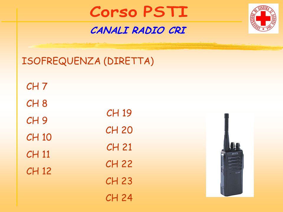ISOFREQUENZA (DIRETTA) CANALI RADIO CRI CH 7 CH 8 CH 9 CH 10 CH 11 CH 12 CH 19 CH 20 CH 21 CH 22 CH 23 CH 24