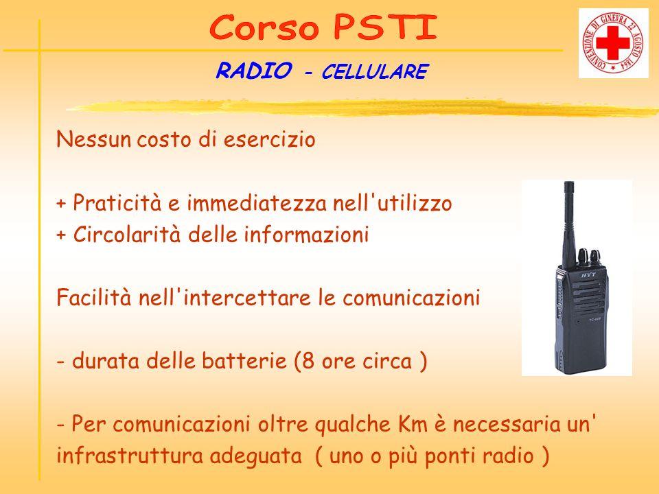 Nessun costo di esercizio + Praticità e immediatezza nell'utilizzo + Circolarità delle informazioni Facilità nell'intercettare le comunicazioni - dura