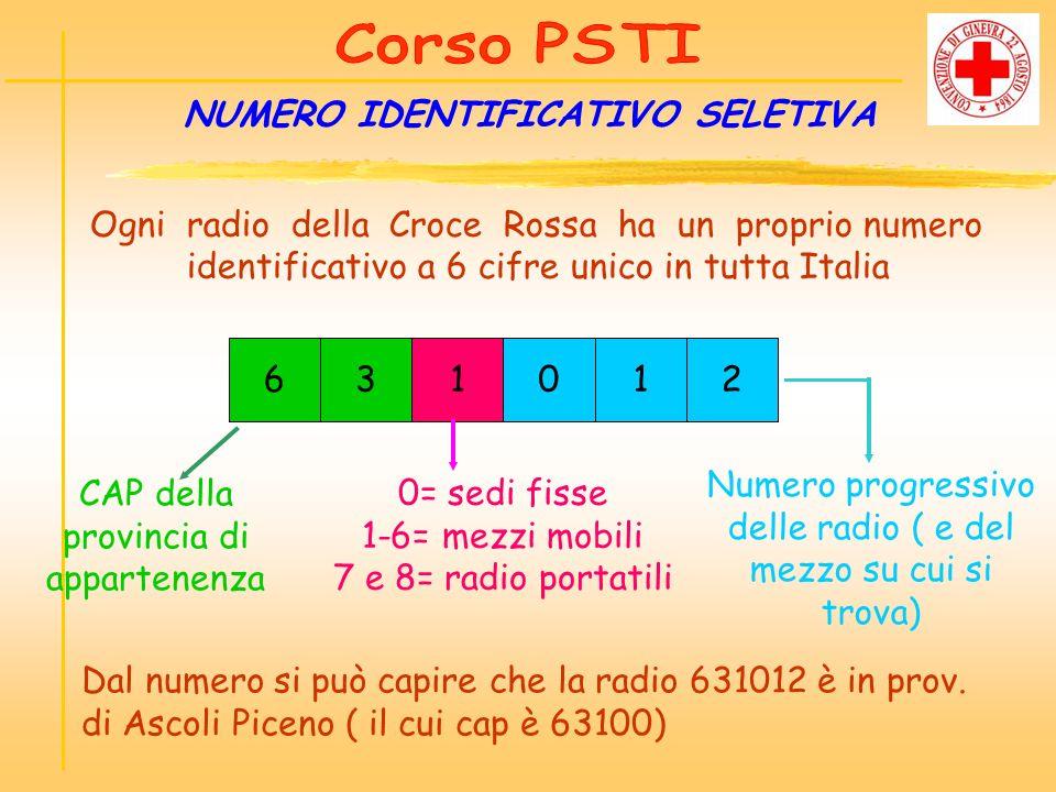 NUMERO IDENTIFICATIVO SELETIVA Ogni radio della Croce Rossa ha un proprio numero identificativo a 6 cifre unico in tutta Italia 631012 CAP della provi
